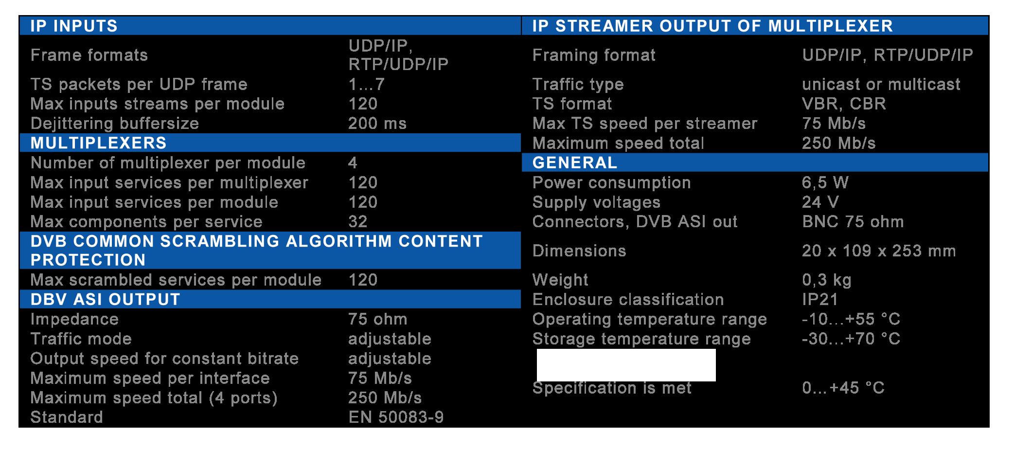 Receptor QUAD DVB-ASI-1.png